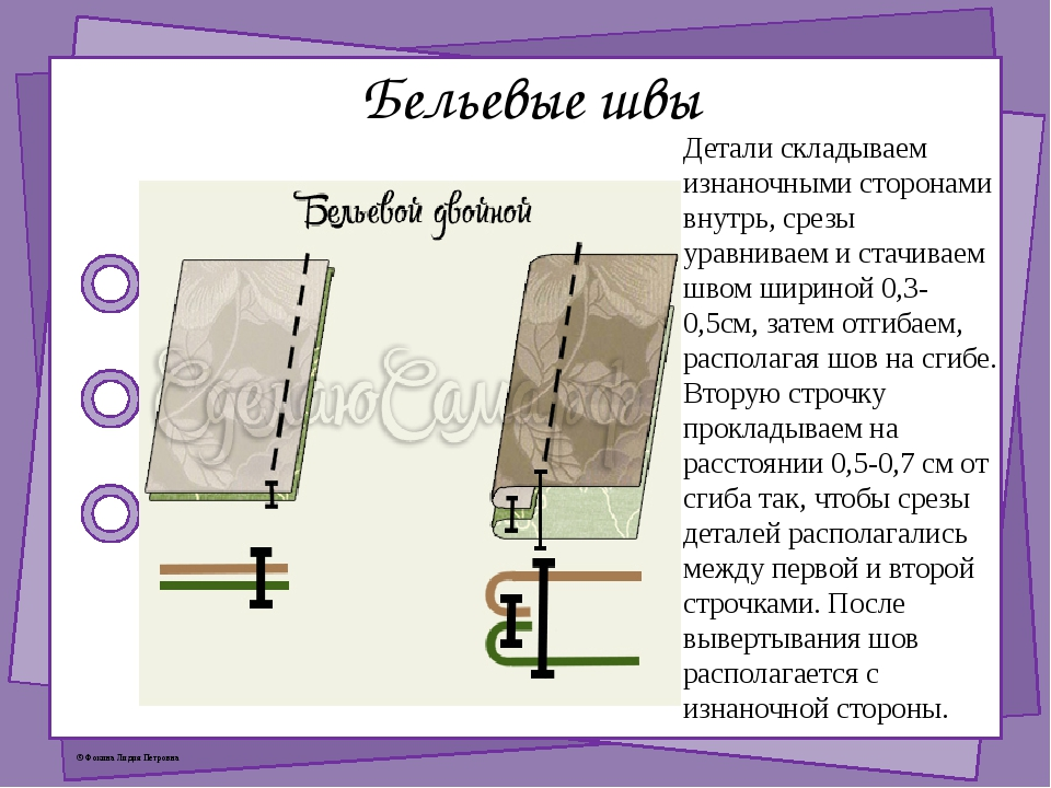 Бельевые швы Детали складываем изнаночными сторонами внутрь, срезы уравниваем...