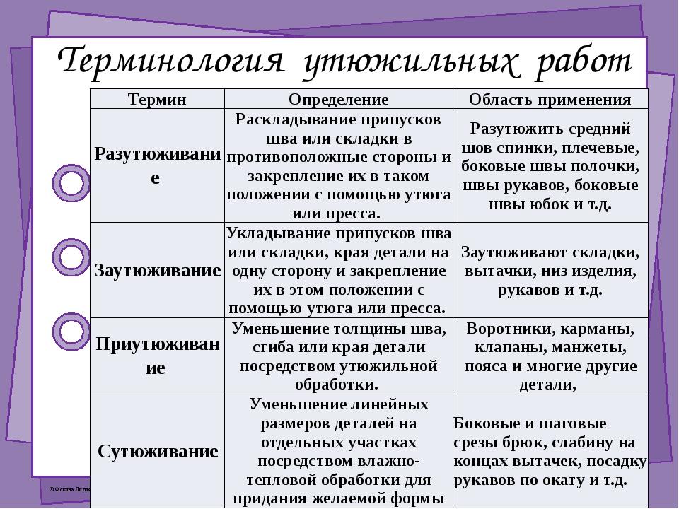 Терминология утюжильных работ Термин Определение Область применения Разутюжив...