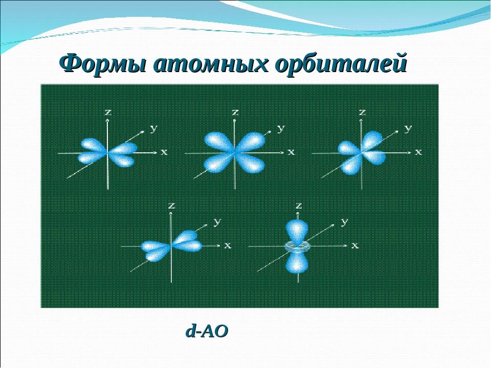 Формы атомных орбиталей d-АО