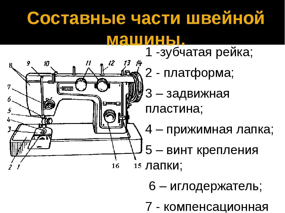 Составные части швейной машины. 1 -зубчатая рейка; 2 - платформа; 3 – задвижн...