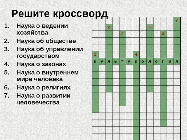 Решите кроссворд Наука о ведении хозяйства Наука об обществе Наука об управле...