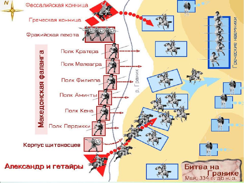 Май, 334 г. до н. э. — Битва на реке Граник— Александр Великий разбил войск...