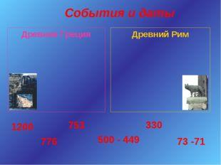 События и даты Древняя Греция Древний Рим 1200 776 753 500 - 449 330 73 -71