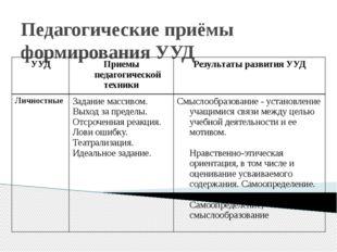 Педагогические приёмы формирования УУД УУД Приемы педагогической техники Резу