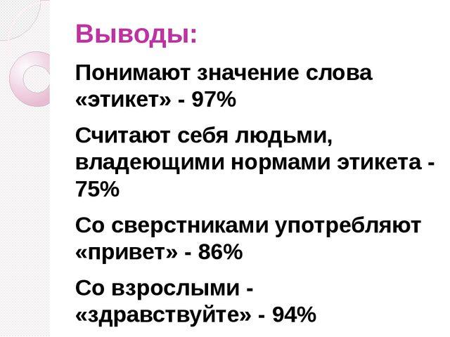 Выводы: Понимают значение слова «этикет» - 97% Считают себя людьми, владеющим...