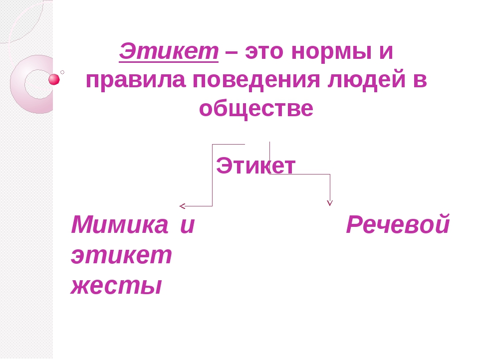 Этикет – это нормы и правила поведения людей в обществе Этикет Мимика и Речев...
