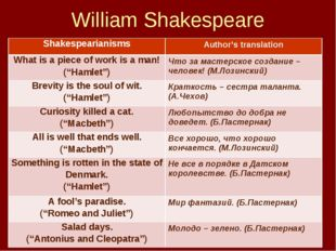 William Shakespeare 	 Shakespearianisms	Author's translation What is a piece