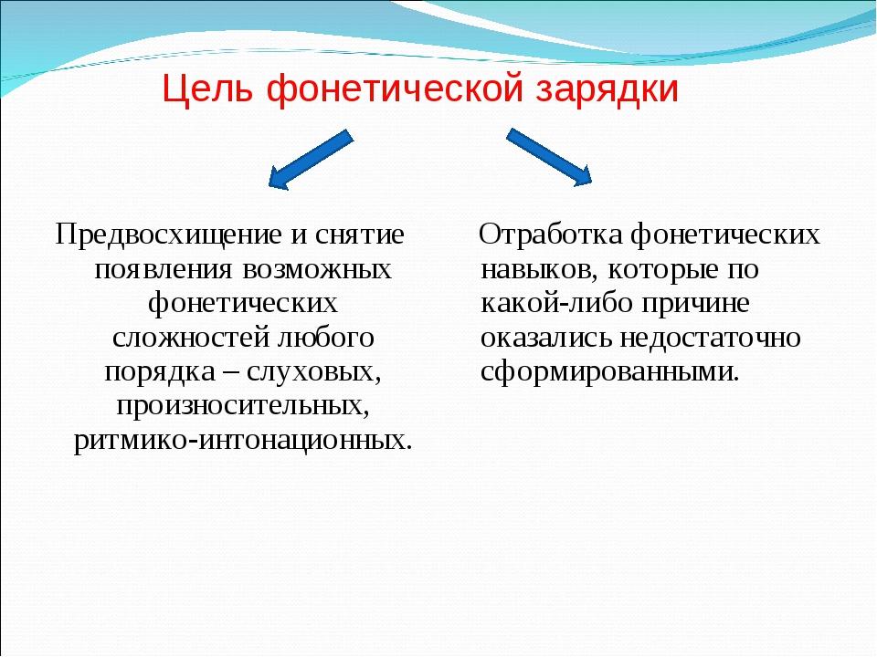 Цель фонетической зарядки Предвосхищение и снятие появления возможных фонетич...