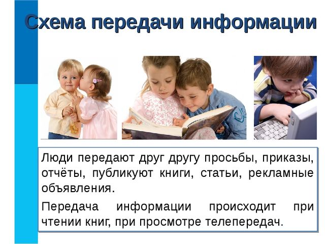 Схема передачи информации Люди передают друг другу просьбы, приказы, отчёты,...