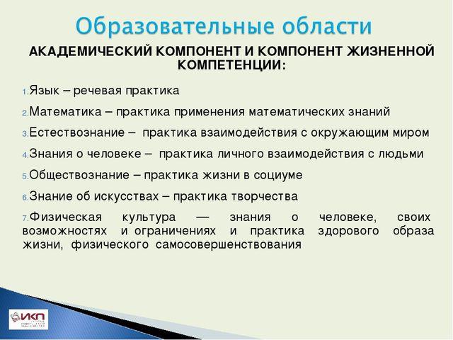АКАДЕМИЧЕСКИЙ КОМПОНЕНТ И КОМПОНЕНТ ЖИЗНЕННОЙ КОМПЕТЕНЦИИ: Язык – речевая пра...
