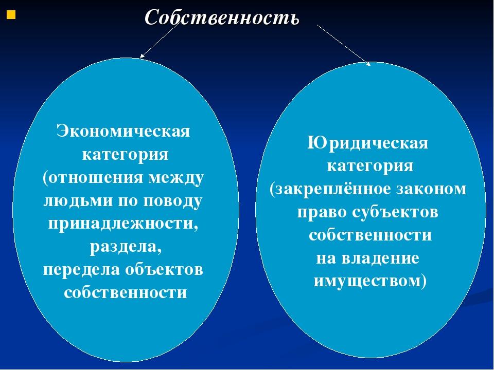 Собственность Экономическая категория (отношения между людьми по поводу прин...