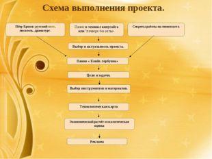Пётр Ершов- русский поэт, писатель, драматург. Панно в технике кинусайга или