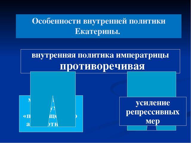 Особенности внутренней политики Екатерины. внутренняя политика императрицы пр...