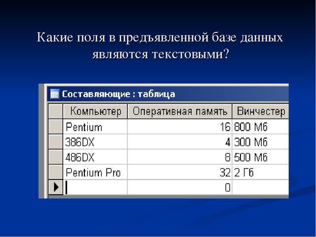 Какие поля в предъявленной базе данных являются текстовыми?