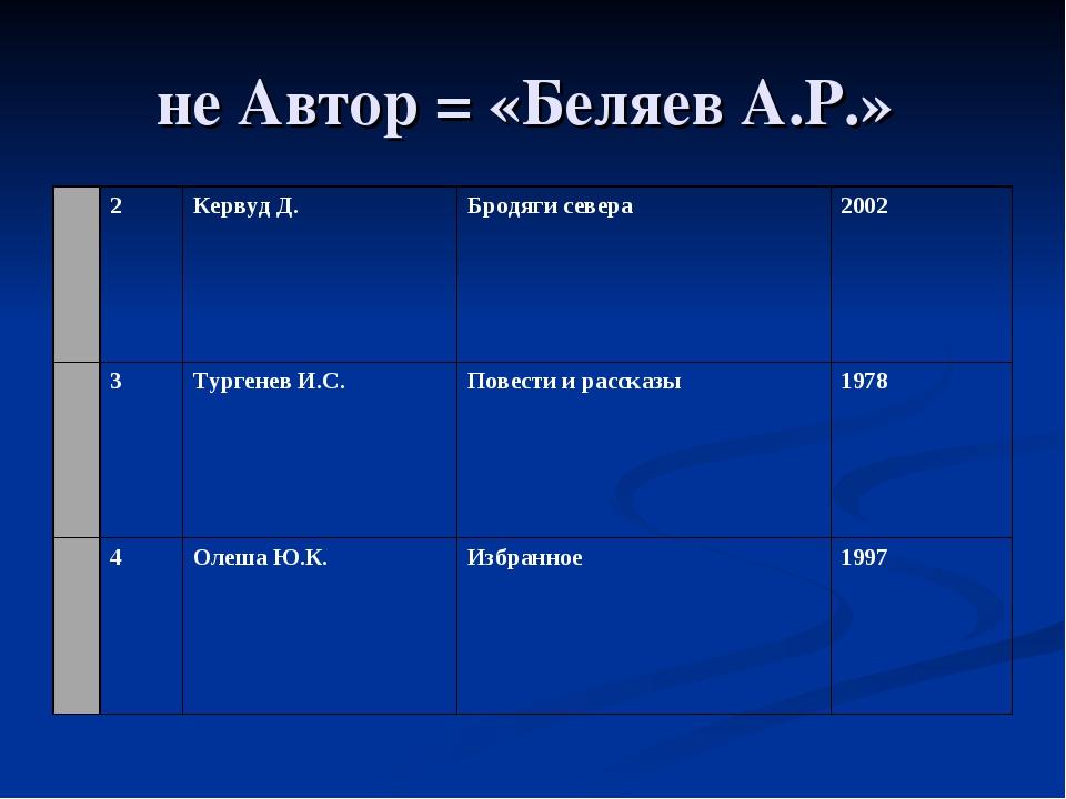 не Автор = «Беляев А.Р.»