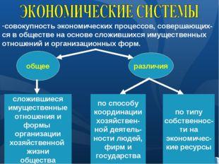 общее различия сложившиеся имущественные отношения и формы организации хозяйс