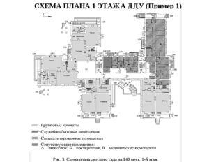СХЕМА ПЛАНА 1 ЭТАЖА ДДУ (Пример 1)