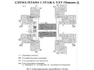 СХЕМА ПЛАНА 1 ЭТАЖА ДДУ (Пример 2)