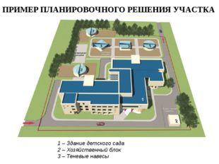 ПРИМЕР ПЛАНИРОВОЧНОГО РЕШЕНИЯ УЧАСТКА 1 – Здание детского сада 2 – Хозяйствен