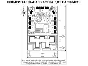 ПРИМЕР ГЕНПЛАНА УЧАСТКА ДОУ НА 280 МЕСТ