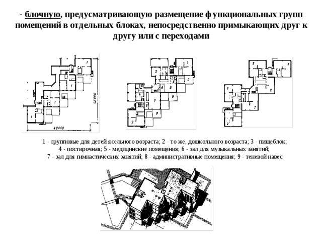 - блочную, предусматривающую размещение функциональных групп помещений в отде...