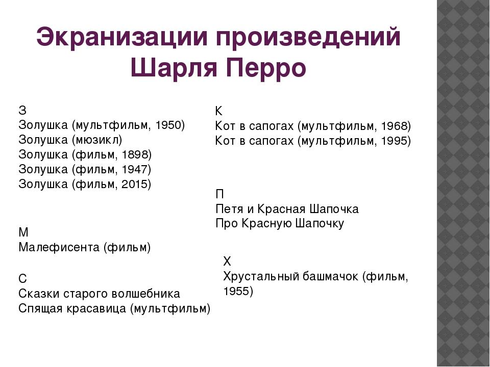 Экранизации произведений Шарля Перро З Золушка (мультфильм, 1950) Золушка (мю...