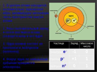 1. В центре атома находится положительно заряженное ядро, занимающее ничтожну