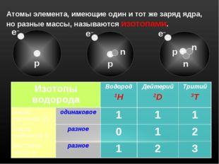 Атомы элемента, имеющие один и тот же заряд ядра, но разные массы, называются