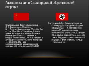 Сталинградский фронт (командующий— С.К.Тимошенко, с 23 июля— В.Н.Гордо