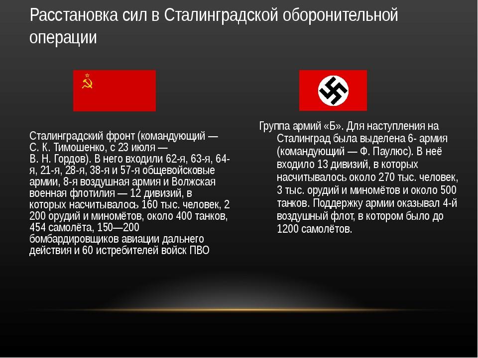 Сталинградский фронт (командующий— С.К.Тимошенко, с 23 июля— В.Н.Гордо...