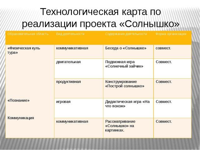 Технологическая карта по реализации проекта «Солнышко» Образовательная облас...