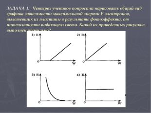 ЗАДАЧА 1: Четырех учеников попросили нарисовать общий вид графика зависимости