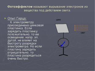 Фотоэффектом называют вырывание электронов из вещества под действием света. О