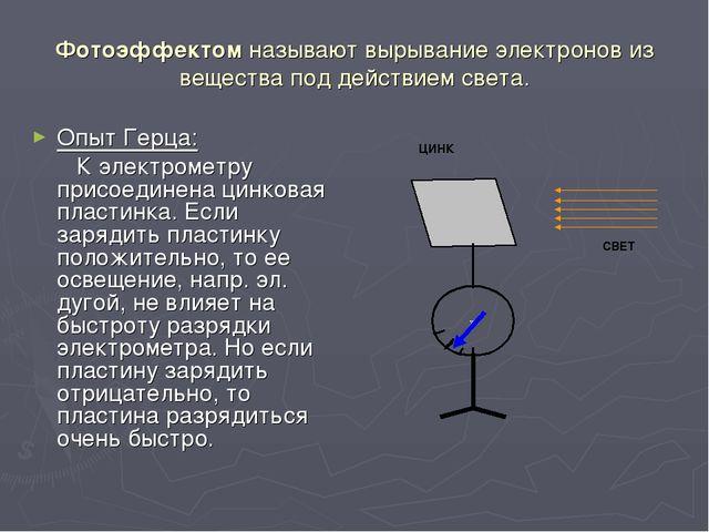 Фотоэффектом называют вырывание электронов из вещества под действием света. О...