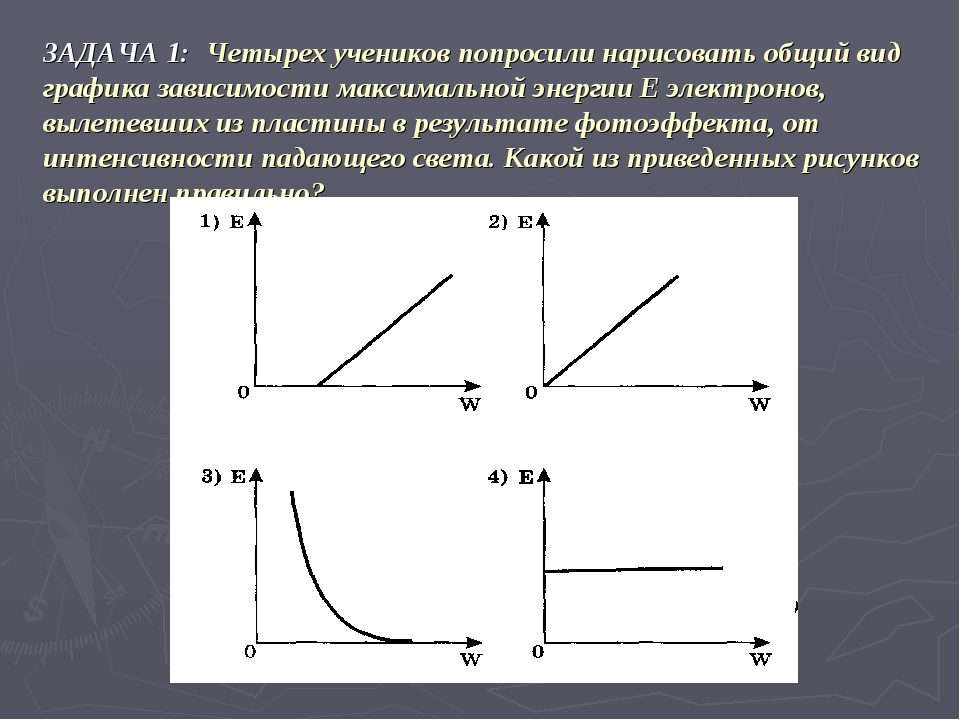 ЗАДАЧА 1: Четырех учеников попросили нарисовать общий вид графика зависимости...