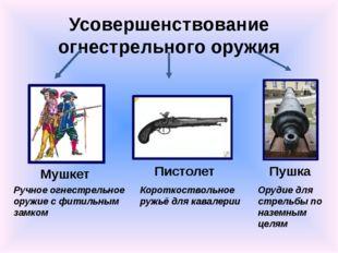 Усовершенствование огнестрельного оружия Ручное огнестрельное оружие с фитиль