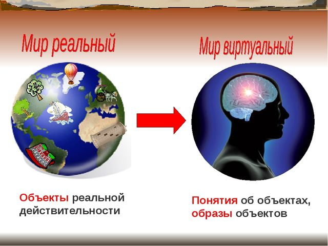 Объекты реальной действительности Понятия об объектах, образы объектов