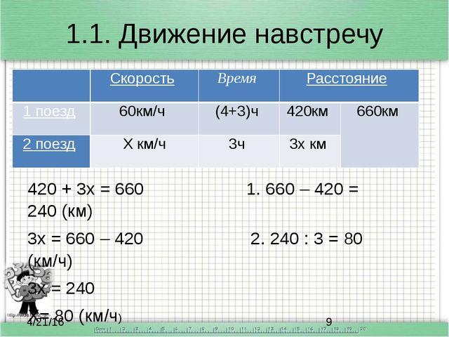 1.1. Движение навстречу 420 + 3х = 660 1. 660 – 420 = 240 (км) 3х = 660 – 420...