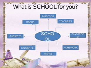 What is SCHOOL for you? SCHOOL TEACHERS CLASSROOM DIRECTOR BOOKS SUBJECTS HOM