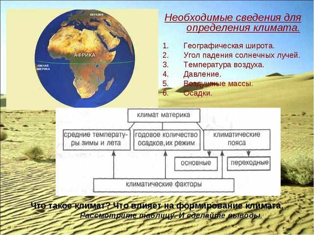 Что такое климат? Что влияет на формирование климата. Рассмотрите таблицу. И...