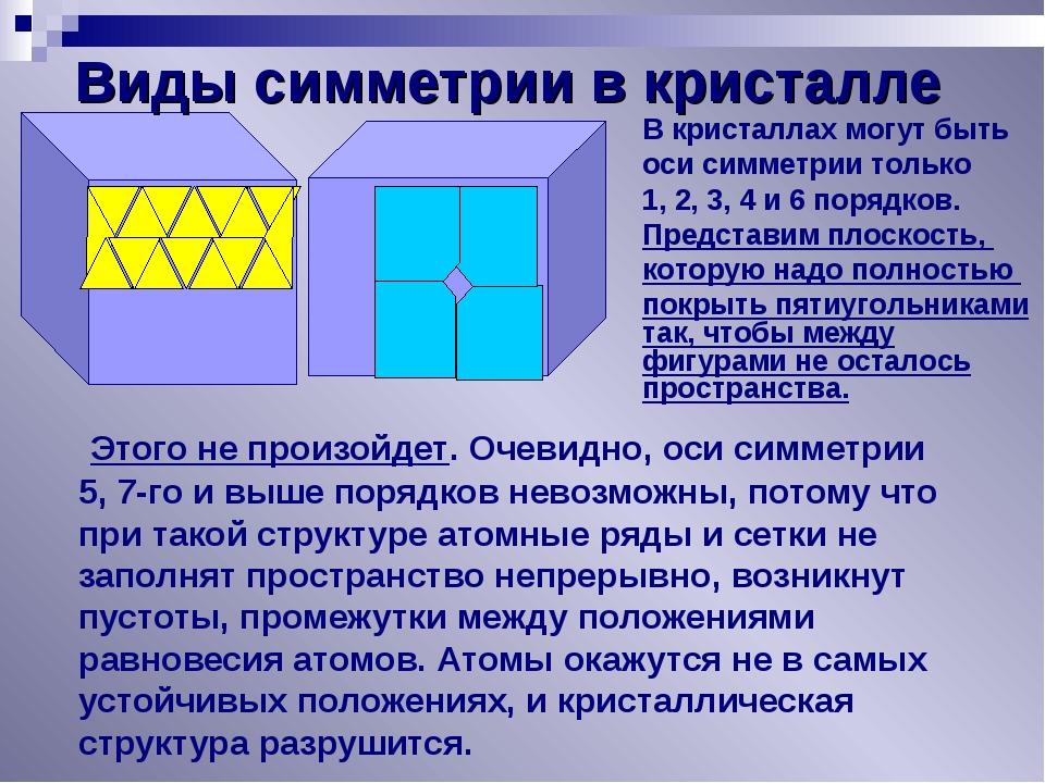 Виды симметрии в кристалле Этого не произойдет. Очевидно, оси симметрии 5, 7-...