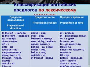 Классификация английских предлогов по лексическому значению: Предлоги направл