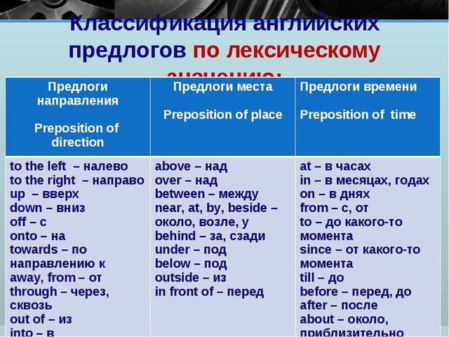 Классификация английских предлогов по лексическому значению: Предлоги направл...