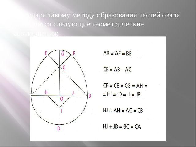 Благодаря такому методу образования частей овала появляются следующие геометр...