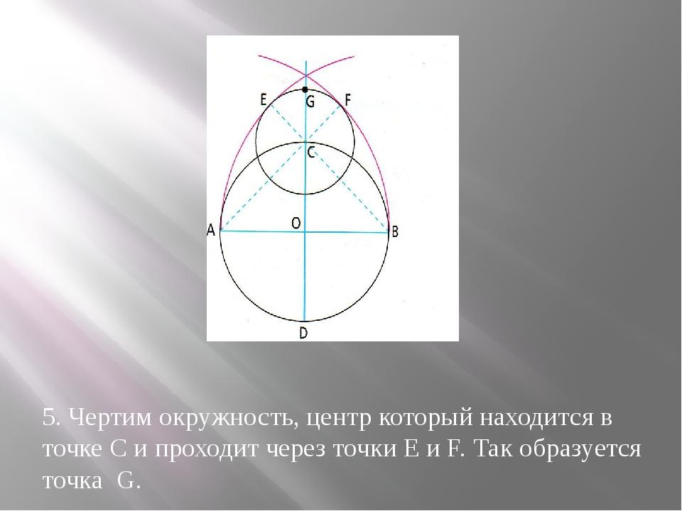 5. Чертим окружность, центр который находится в точке С и проходит через точк...