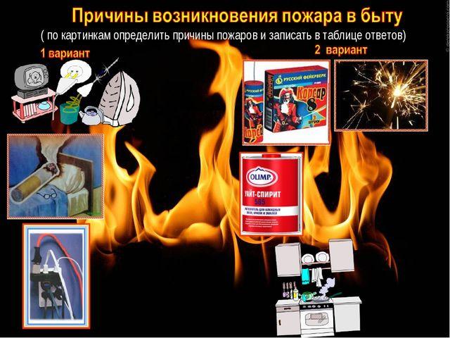 ( по картинкам определить причины пожаров и записать в таблице ответов)