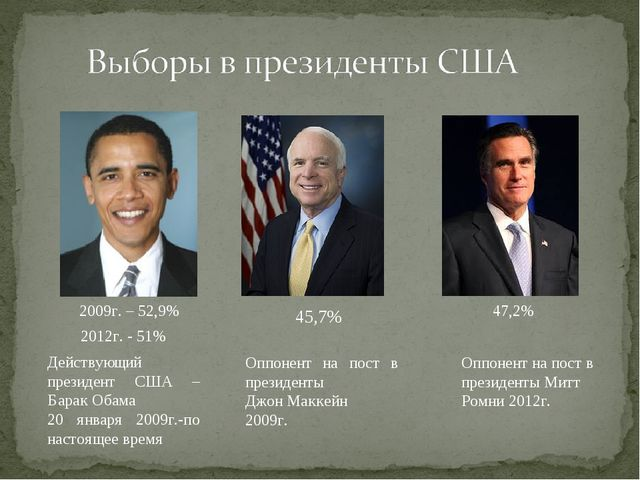 . Действующий президент США – Барак Обама 20 января 2009г.-по настоящее врем...