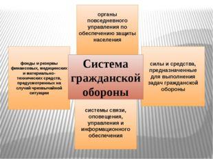 органы повседневного управления по обеспечению защиты населения силы и средст