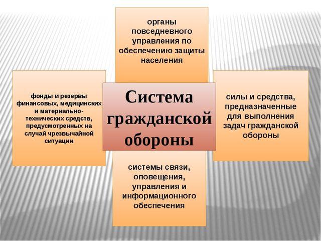 органы повседневного управления по обеспечению защиты населения силы и средст...