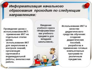 Информатизация начального образования проходит по следующим направлениям: Исп